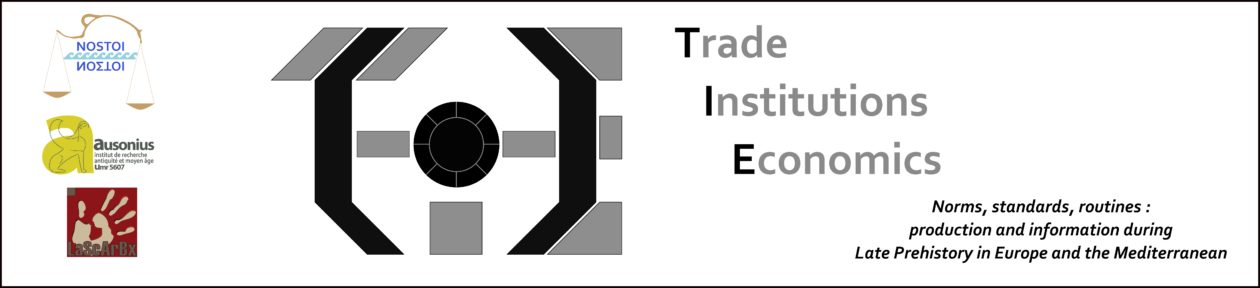 TIE : Trade, Institutions, Economics